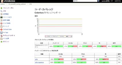 46_jenkins_test25